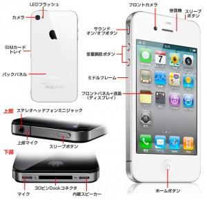 iphone4-300x290
